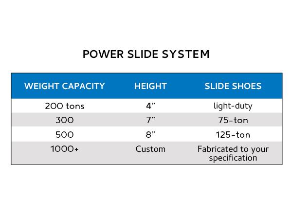 ER Product Brochure Charts - English_Power Slide