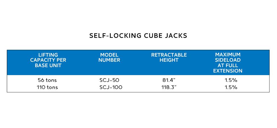 ER Product Brochure Charts - English Cube Jacks